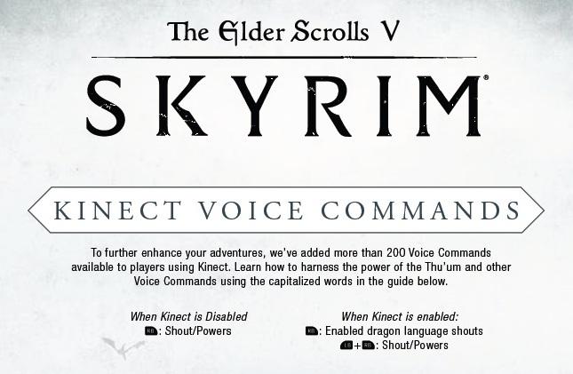 Skyrim shout instructions